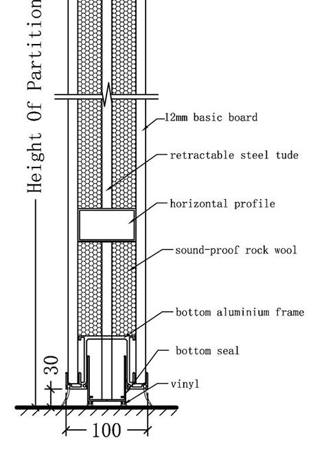 partition commercial exhibition folding partition walls commercial Doorfold movable partition