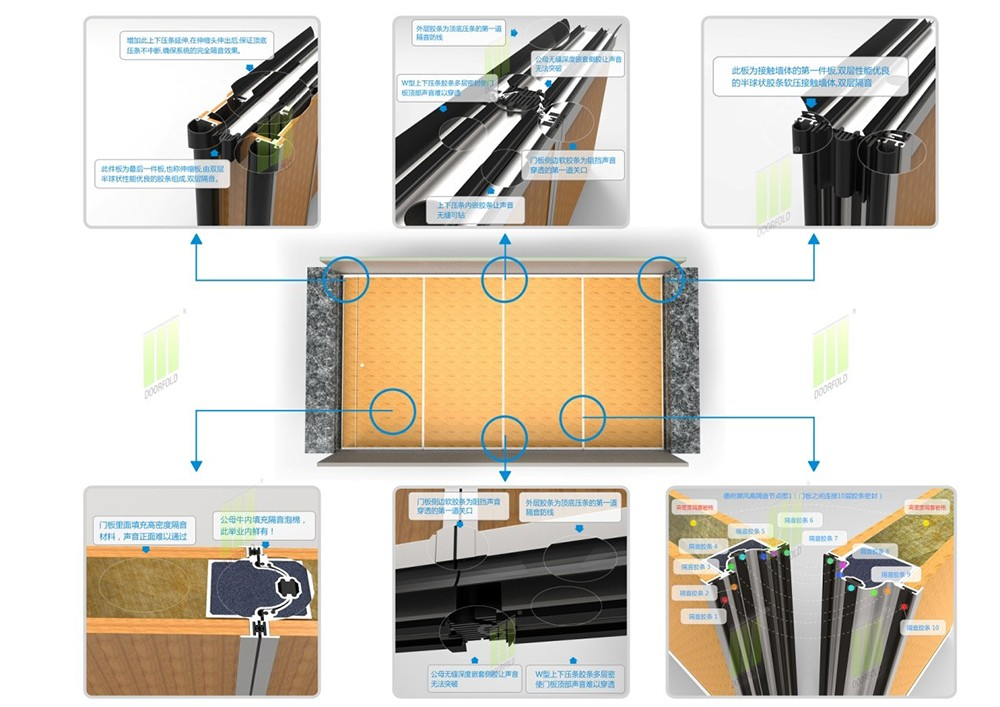 folding acoustic movable partitions saudi at discount for conference-8