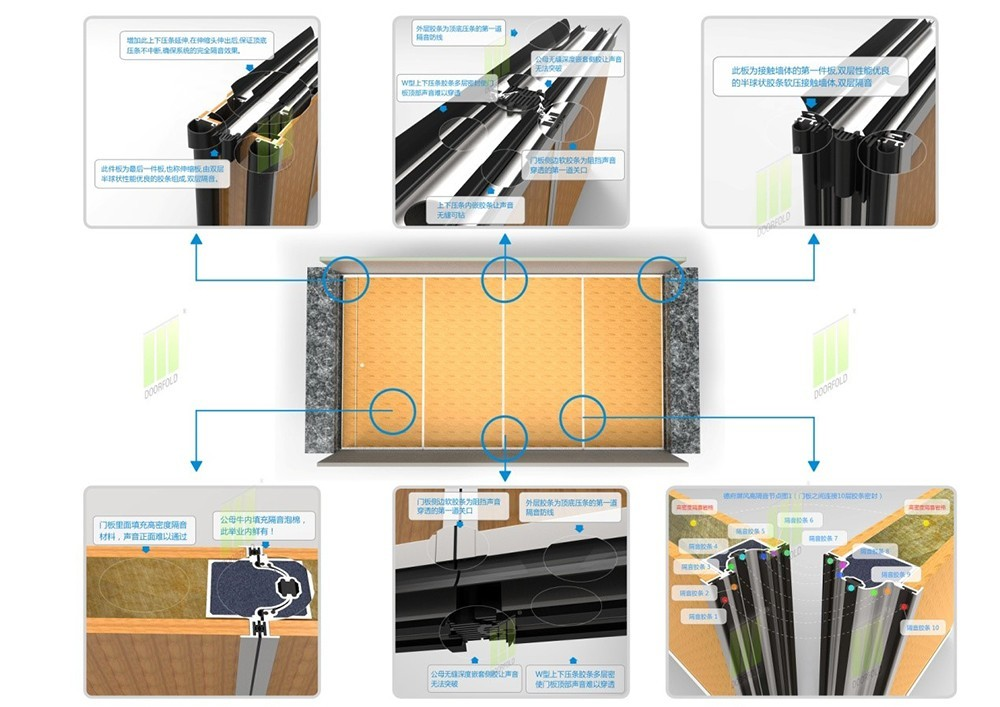 flexible conference room partition walls hotel free design for meeting room