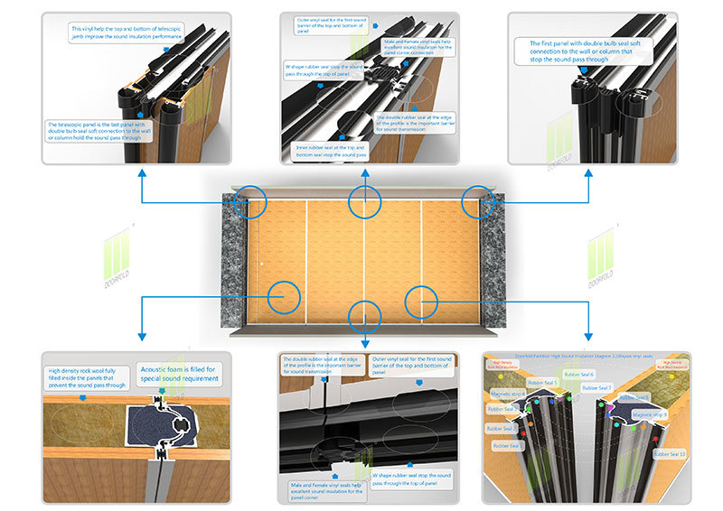 acoustic hall acoustic movable partitions spatial fast delivery for restaurant