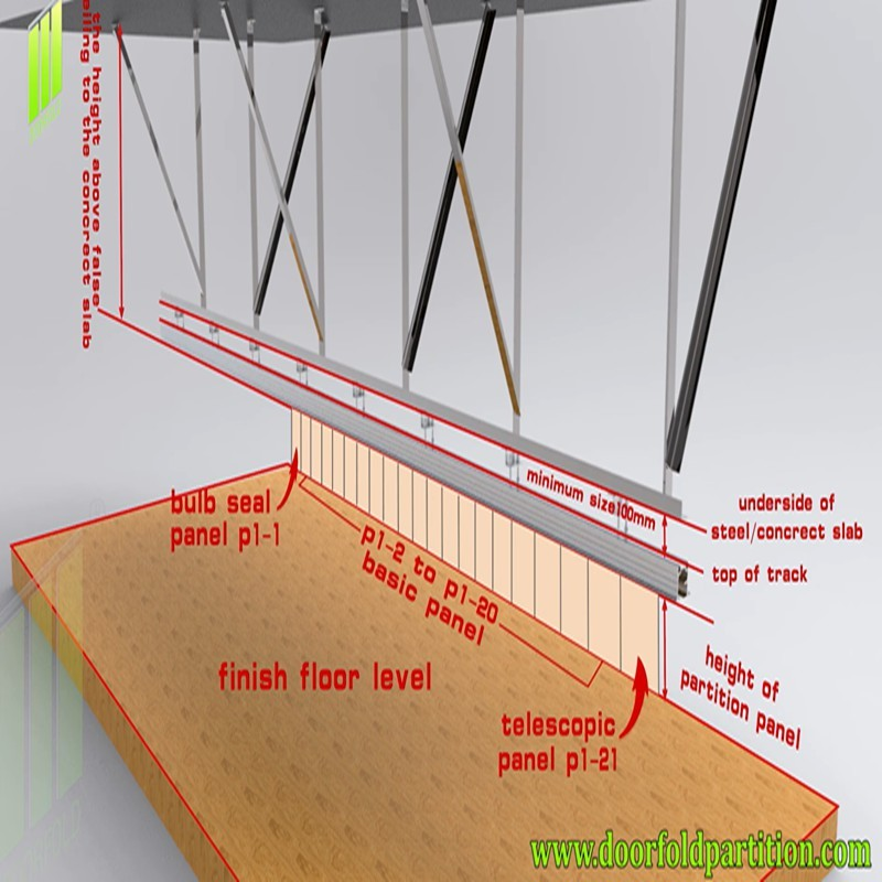 How to install Doorfold's double points track system