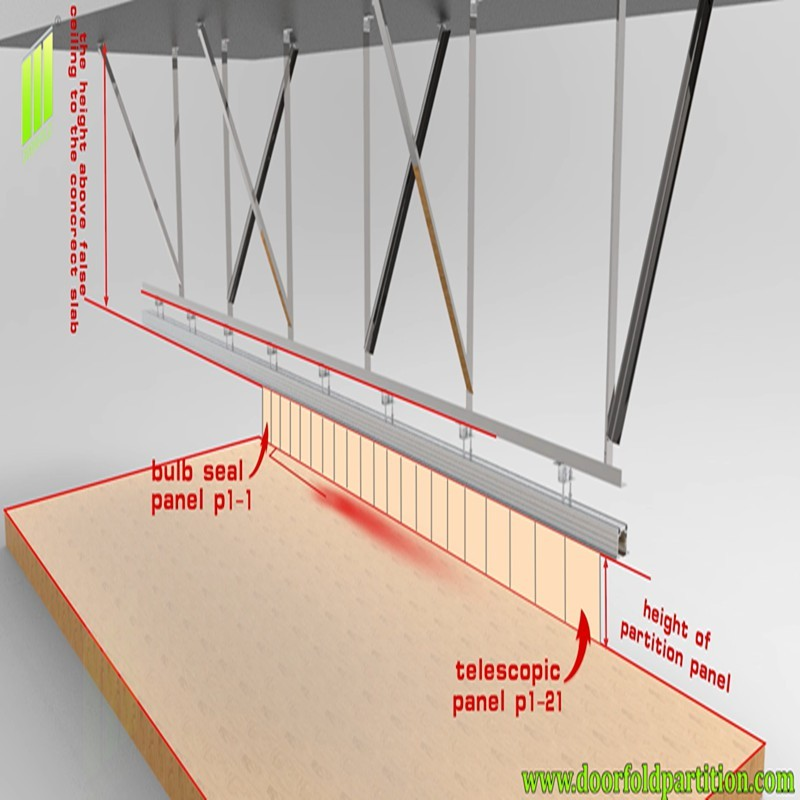 How to install Doorfold's single points track system