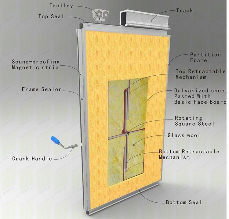 folding acoustic movable partitions saudi at discount for conference-2